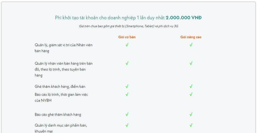 Giải pháp bán hàng chuyên nghiệp DMS.LITE – Viettel Đà Nẵng